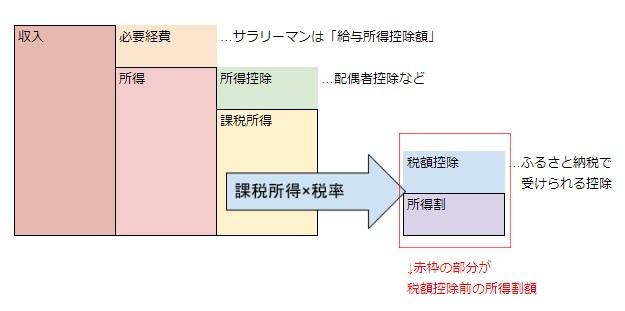 furusato-hoikuryo